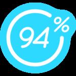 94 percent App from Scimob